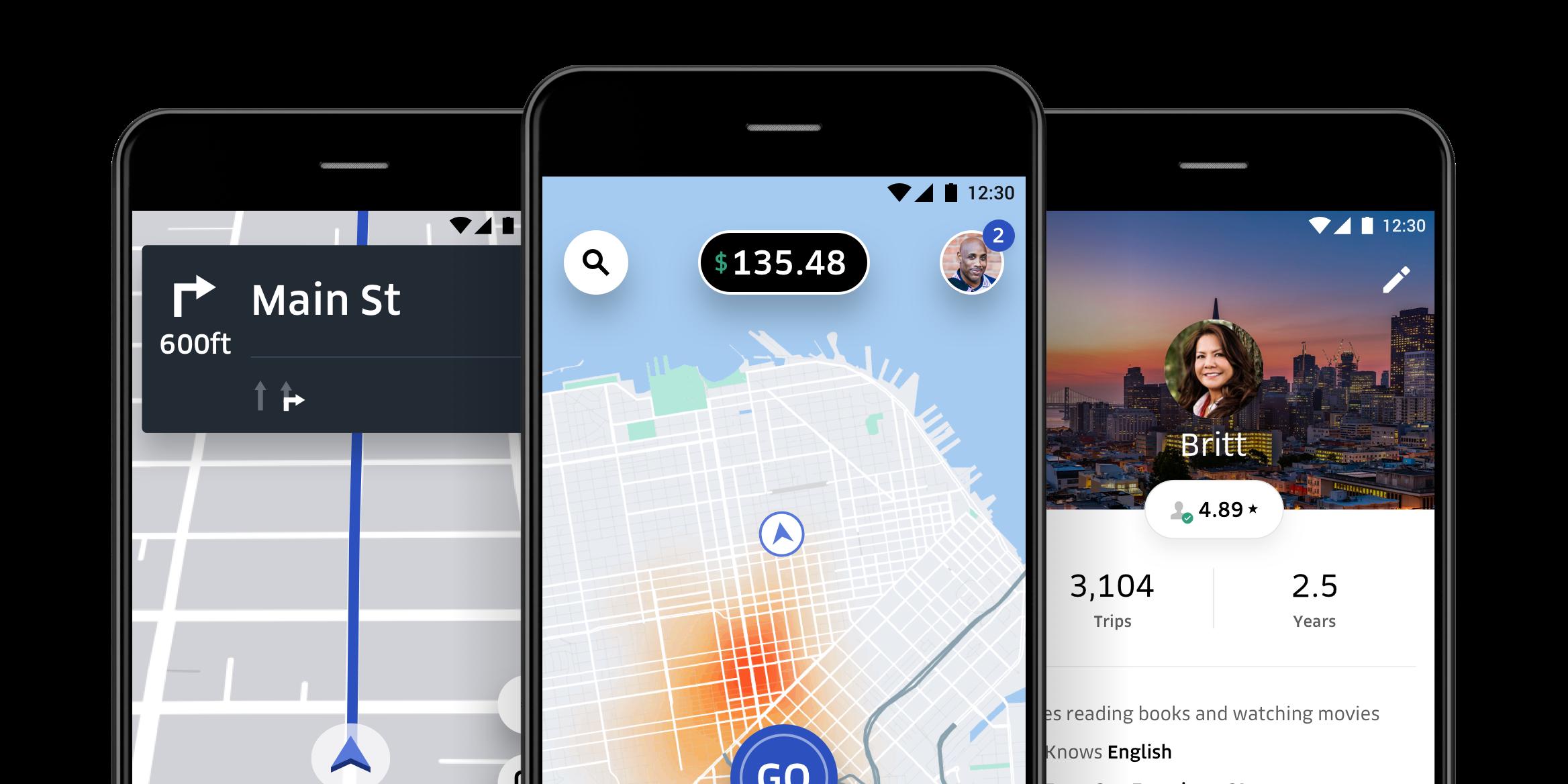 Bind ERP - Caso Uber - Empresas unicornio