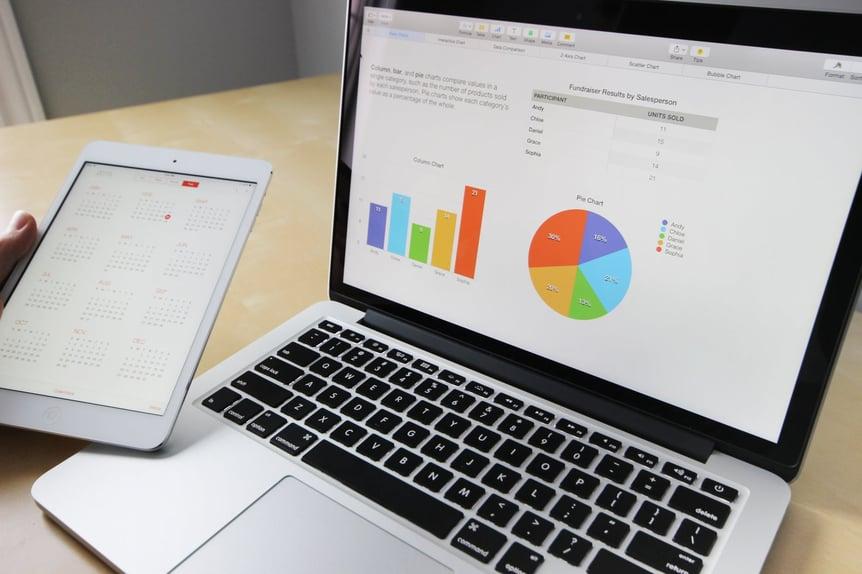 software de ventas para productos y servicios